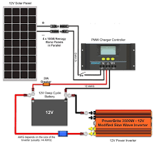 frying 30a pwm charge controller northernarizona windandsun Renogy Wiring Diagram solar_setup_ jpg 109k renogy wiring diagrams