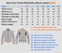 Coach Trench Coat Size Chart Tradingbasis