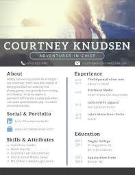 Custom Dissertation Hypothesis Writing Website For University