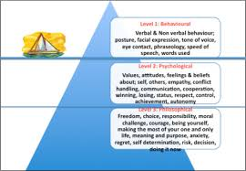 iceberg theory of personal finance your financial blog iceberg image