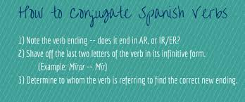 Spanish Infinitive Conjugation Chart Spanish Verb Conjugation Charts Tips For Your Practice