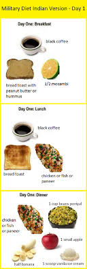 Military Diet Chart India Military Diet Indian Version Indian Diet Recipes Military