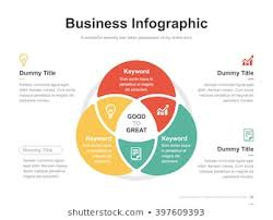 Venn Diagram Website Royalty Free Venn Diagram Stock Images Photos Vectors Shutterstock