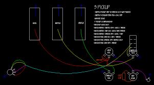 epiphone les paul black beauty wiring diagram epiphone gibson firebird vii wiring diagram wiring get image about on epiphone les paul black beauty
