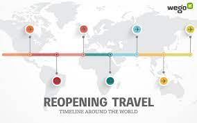 countries open for travel tourism