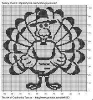 Free Filet Crochet Charts And Patterns Filet Crochet Turkey