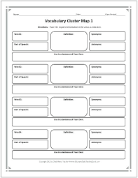 essay map graphic organizer graphic organizers for planning  essay map graphic organizer persuasive and expository