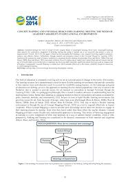 Learner Variability And Universal Design For Learning Pdf Concept Mapping And Universal Design For Learning