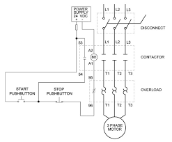 wiring diagram for 3 phase motor starter wiring auto wiring how to wire a motor starter library automationdirect com