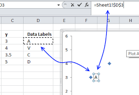 Excel Chart Label Data Points Improve Your X Y Scatter Chart With Custom Data Labels