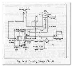 camaro distributor wiring diagram tractor repair bumpers 2008 chevy silverado rear end problems further 69 camaro wiring diagram also 1966 ford mustang