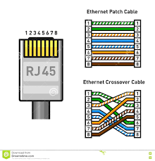 legrand rj45 wiring diagram wiring diagram shrutiradio legrand keystone cat6 at Legrand Cat5 Wiring Diagram