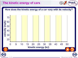 the kinetic energy of cars