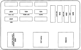 2000 chevrolet cavalier fuse box diagram 2000 wiring diagrams