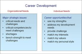 What Is Career Development The Competency Based Management Blog What Is Competency