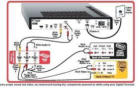 how to set up karaoke system diagram kt2009 bt cdg karaoke system how to set up karaoke system diagram karaoke system wiring diagram the ultimate theatre setup guide
