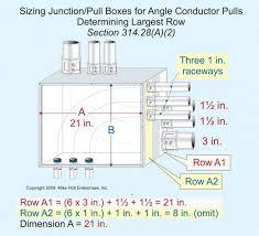 Electrical Box Size Chart Electrical Box Sizing Chart Outlet Electrical Metal Box Size