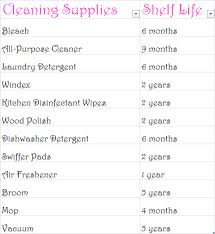 cleaning supplies list guaranteed cleaning supplies list how long do last shelf life