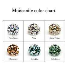 Top Clarity Gemstone Material Synthetic Raw Moissanite Rough Buy Moissanite Rough Top Clarity Moissanite Rough Synthetic Moissanite Rough Product On