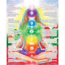 Animal Chakra Chart 16 X 20 Chakra Chart Poster Chakra Girl The Path Of Transformation Chakra Yoga Spiritual Artwork Reiki Energy Healing Meditation Art