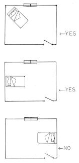feng shui bedroom furniture placement. Feng Shui Bedroom Placement Wonderful Furniture O