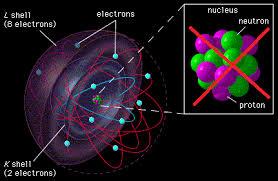 Resultado de imagen de Los Quarks en el núcleo atómico