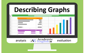 Describing Charts In English Describing Presenting Graphs Analysis And Evalution Of