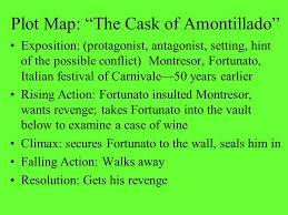 writing consultancy cover letter definition love essay samples the cask of amontillado summary brief analysis die letzten nachrichten the cask of amontillado essay conclusion