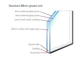 glass thickness calculator window glass thickness double pane windows standard window glass thickness window glass thickness glass thickness calculation for