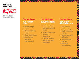 Red And Orange 30 60 90 Day Plan One Page Presentation