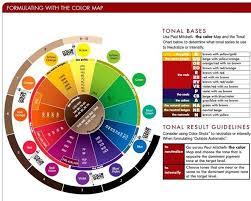 Hair Color Wheel Chart Pin By Karen Shaw On Hairstyles Hair Color Hair Shades
