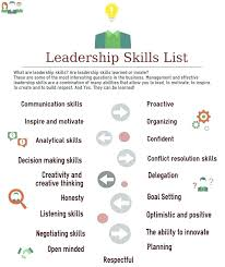 Resume Phrases For Skills Socialumco Stunning Leadership Skills Resume Phrases