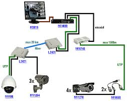 cctv camera installation in mudon network cabling setup services ip cctv camera wiring diagram at Cctv Camera Wiring Diagram
