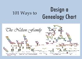 Free Webinar 101 Ways To Design A Genealogy Chart