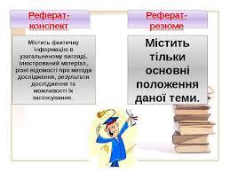 Види рефератів презентація з різне Реферат конспект Реферат резюме Містить фактичну інформацію в узагальнено