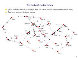 Mathematics of Networks - ppt download