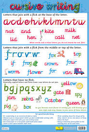 Cursive Letters Chart Cursive Writing Poster By Chart Media Chart Media