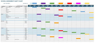 Gantt Chart Template Pro Gant Sheet Sada Margarethaydon Com