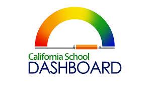 california dashboard