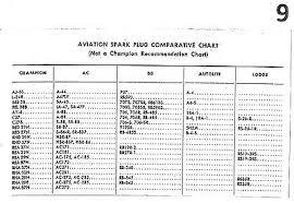 Champion Aviation Spark Plug Gap Chart Ac Champion Aircraft Spark Plug Franklin Part A 44