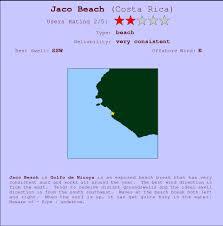 Jaco Beach Surf Forecast And Surf Reports Golfo De Nicoya