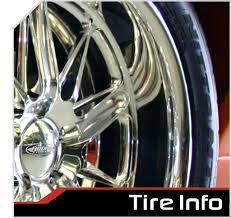 Helpful Tire Info Budnik