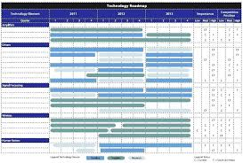 Technology Template Free Excel Templates Design Roadmap