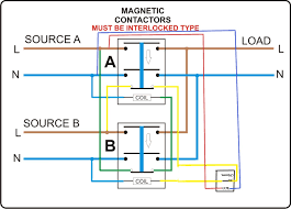 save generator changeover switch wiring diagram nz generator changeover switch wiring diagram australia generator changeover switch wiring diagram free share change over nz manual for circuit ergon save