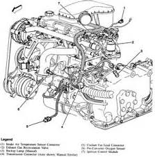 similiar 1998 pontiac grand prix engine diagram keywords pontiac g6 engine diagram in addition 2000 grand am engine diagram