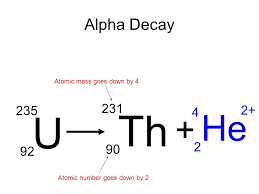th u he alpha decay 231 235 2 4 2 90 92 atomic mass