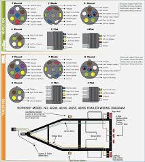 7 way flat blade trailer wiring diagram sportsbettor me trailer light wiring diagram 7 way best 25 trailer light wiring ideas on pinterest wiring diagram 7