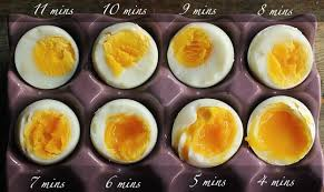 Soft Boiled Egg Chart 11 Best Boiled Egg Recipes Easy Egg Recipes Anda Recipes