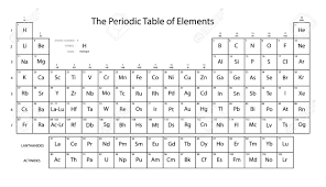 The periodic table book is the perfect visual guide to the chemical elements that make up our world. Printable Periodic Table Of Elements With Names Black And White
