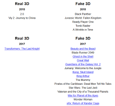3d Why Pcsteps So Awful com Still Are Graphics Video And rraRdTCwq